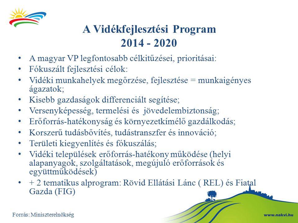A Vidékfejlesztési Program 2014 - 2020