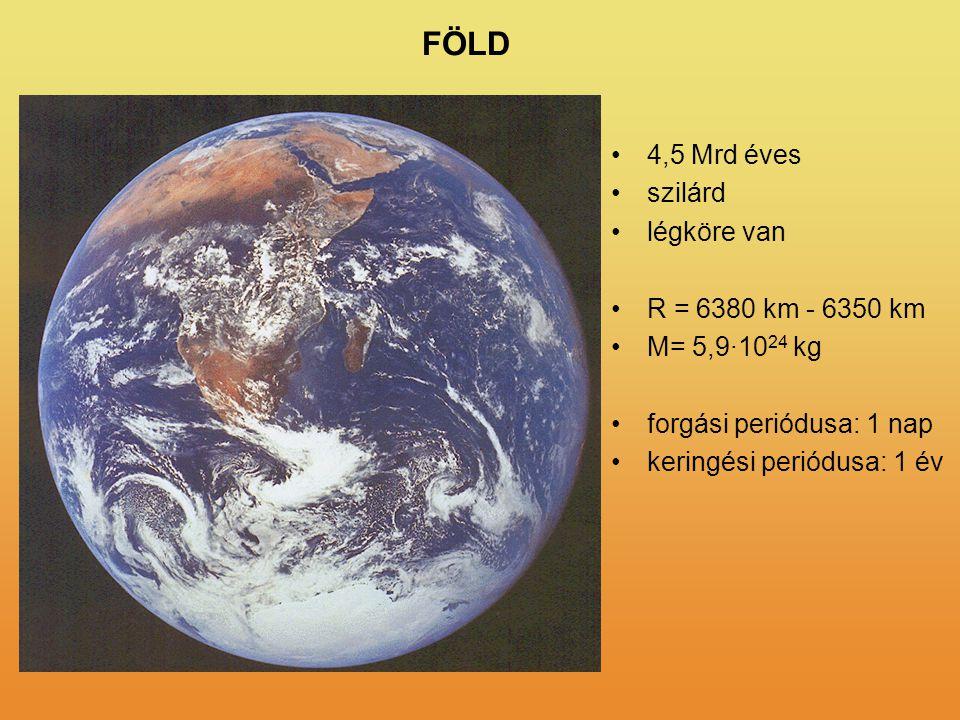 FÖLD 4,5 Mrd éves szilárd légköre van R = 6380 km - 6350 km