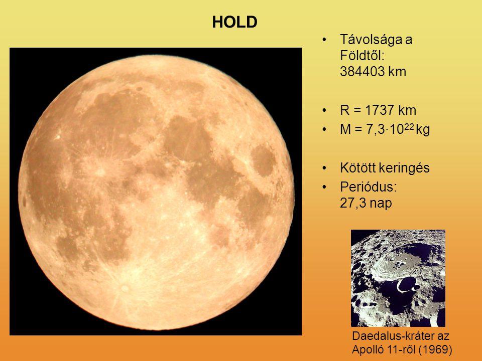 HOLD Távolsága a Földtől: 384403 km R = 1737 km M = 7,3·1022 kg