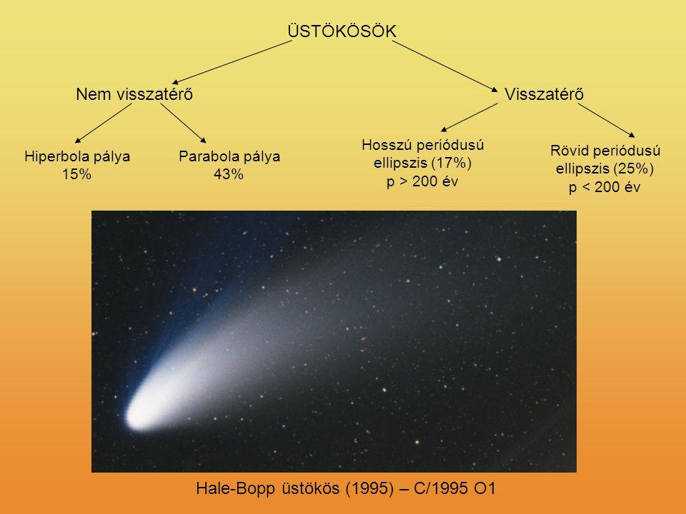 Hale-Bopp üstökös (1995) – C/1995 O1
