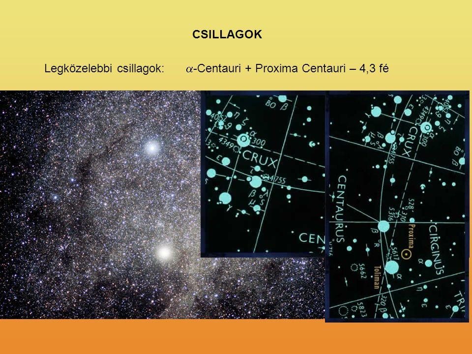 Legközelebbi csillagok: a-Centauri + Proxima Centauri – 4,3 fé