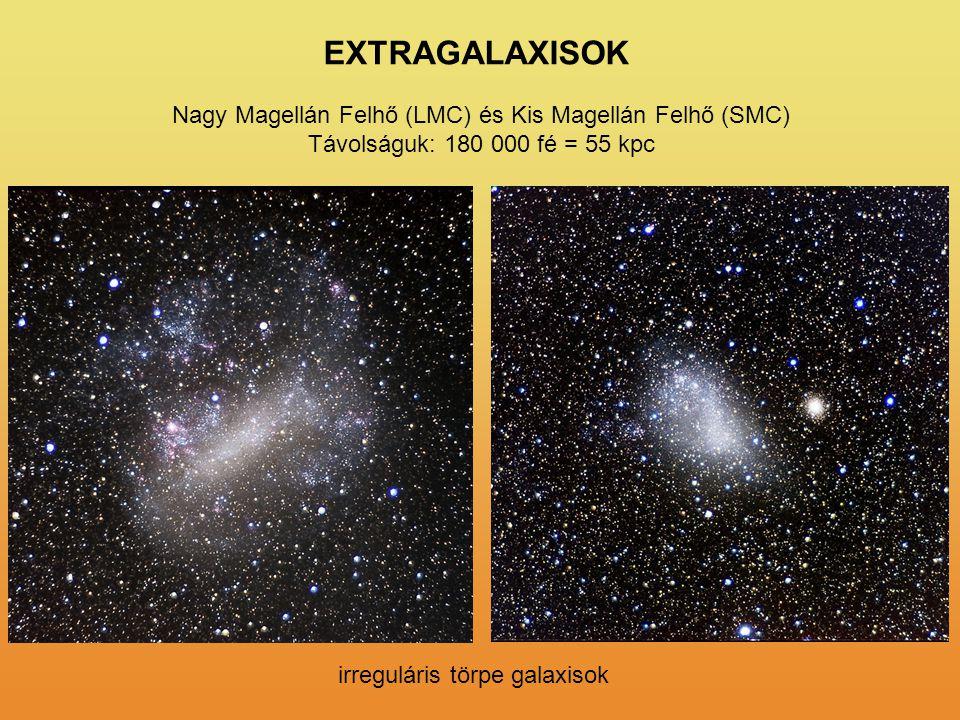 Nagy Magellán Felhő (LMC) és Kis Magellán Felhő (SMC)