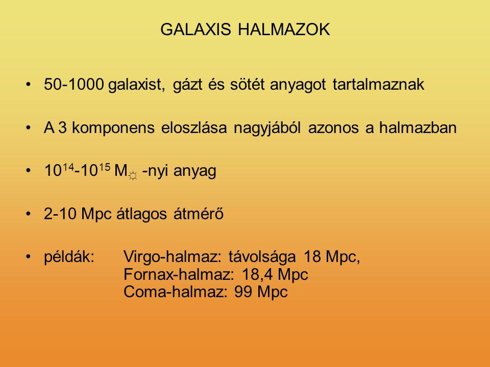 GALAXIS HALMAZOK 50-1000 galaxist, gázt és sötét anyagot tartalmaznak