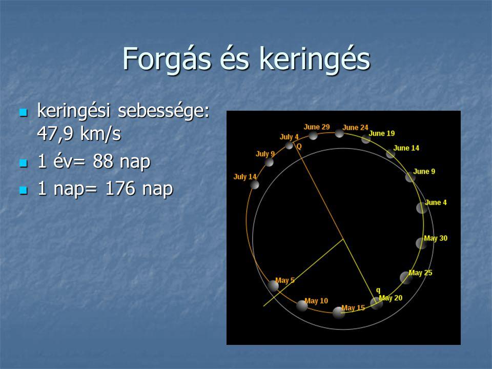 Forgás és keringés keringési sebessége: 47,9 km/s 1 év= 88 nap