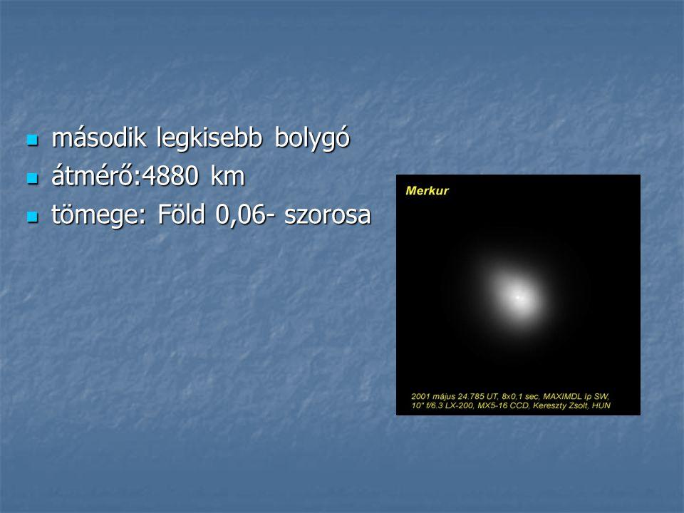 második legkisebb bolygó