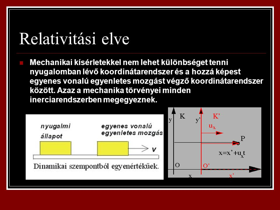 Relativitási elve