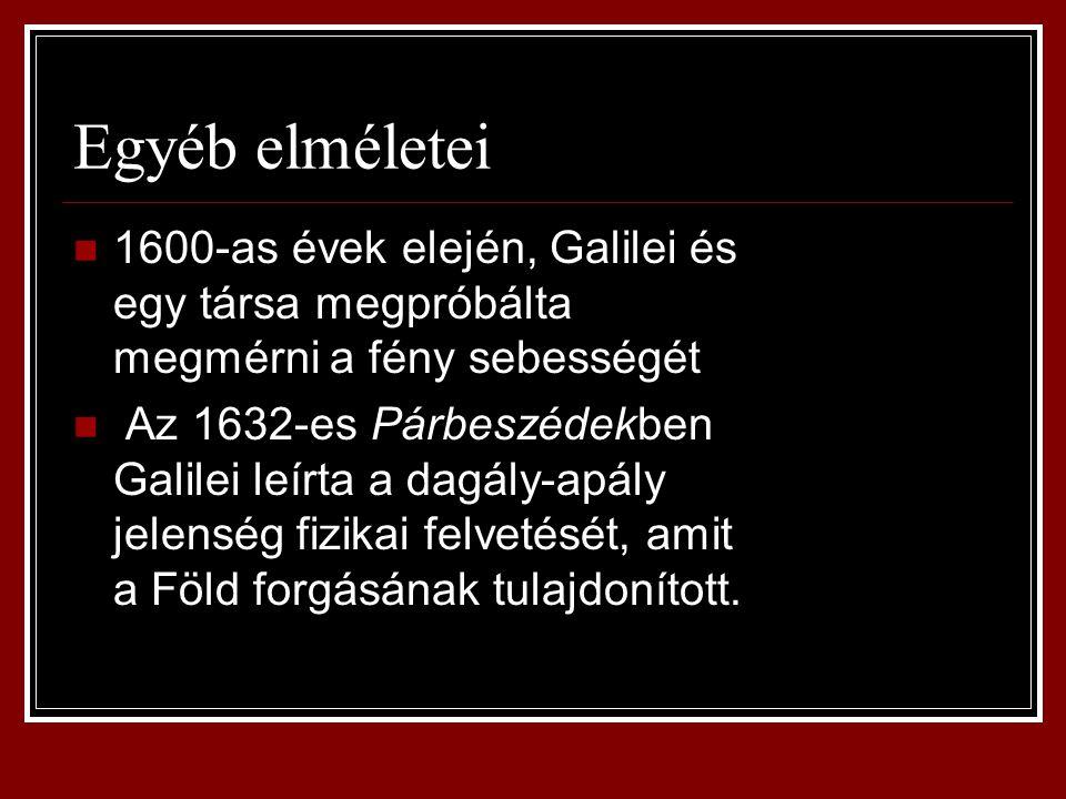 Egyéb elméletei 1600-as évek elején, Galilei és egy társa megpróbálta megmérni a fény sebességét.