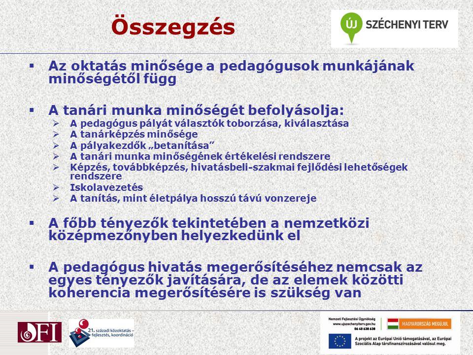 Összegzés Az oktatás minősége a pedagógusok munkájának minőségétől függ. A tanári munka minőségét befolyásolja: