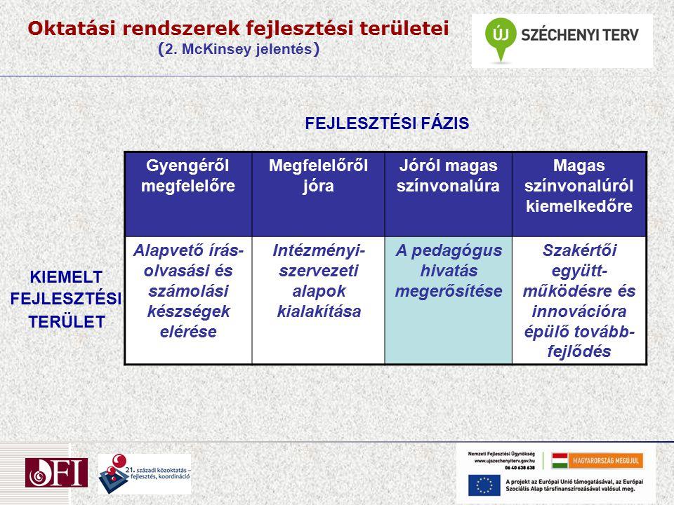 Oktatási rendszerek fejlesztési területei (2. McKinsey jelentés)