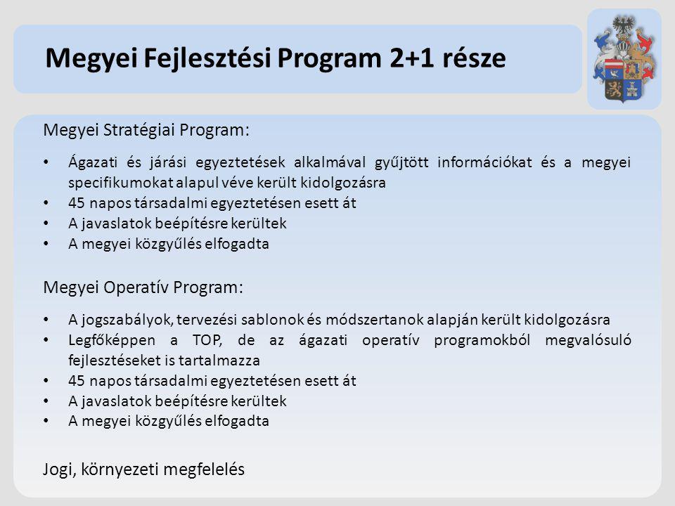 Megyei Fejlesztési Program 2+1 része