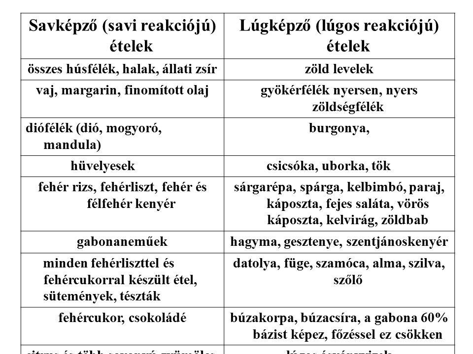 Savképző (savi reakciójú) ételek Lúgképző (lúgos reakciójú) ételek