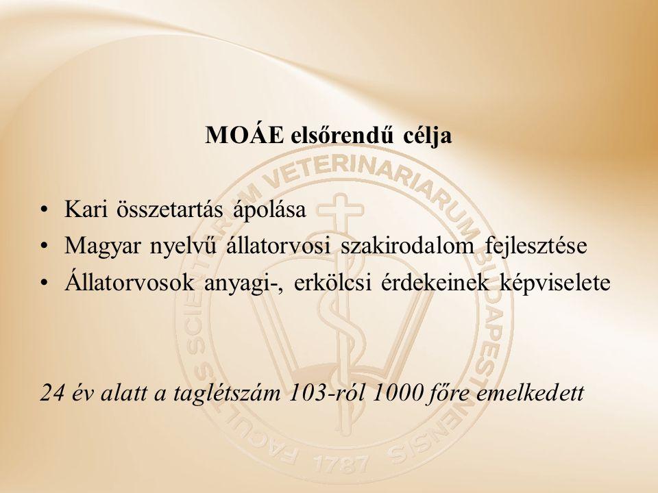 MOÁE elsőrendű célja Kari összetartás ápolása. Magyar nyelvű állatorvosi szakirodalom fejlesztése.