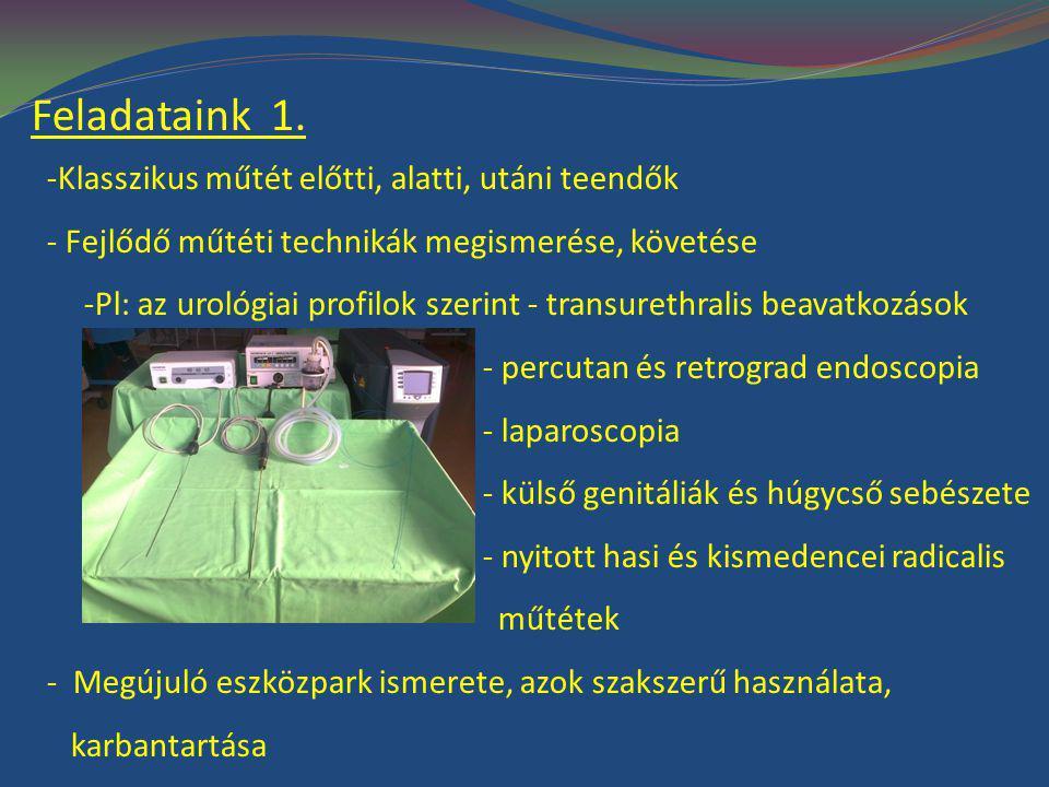 Feladataink 1. -Klasszikus műtét előtti, alatti, utáni teendők