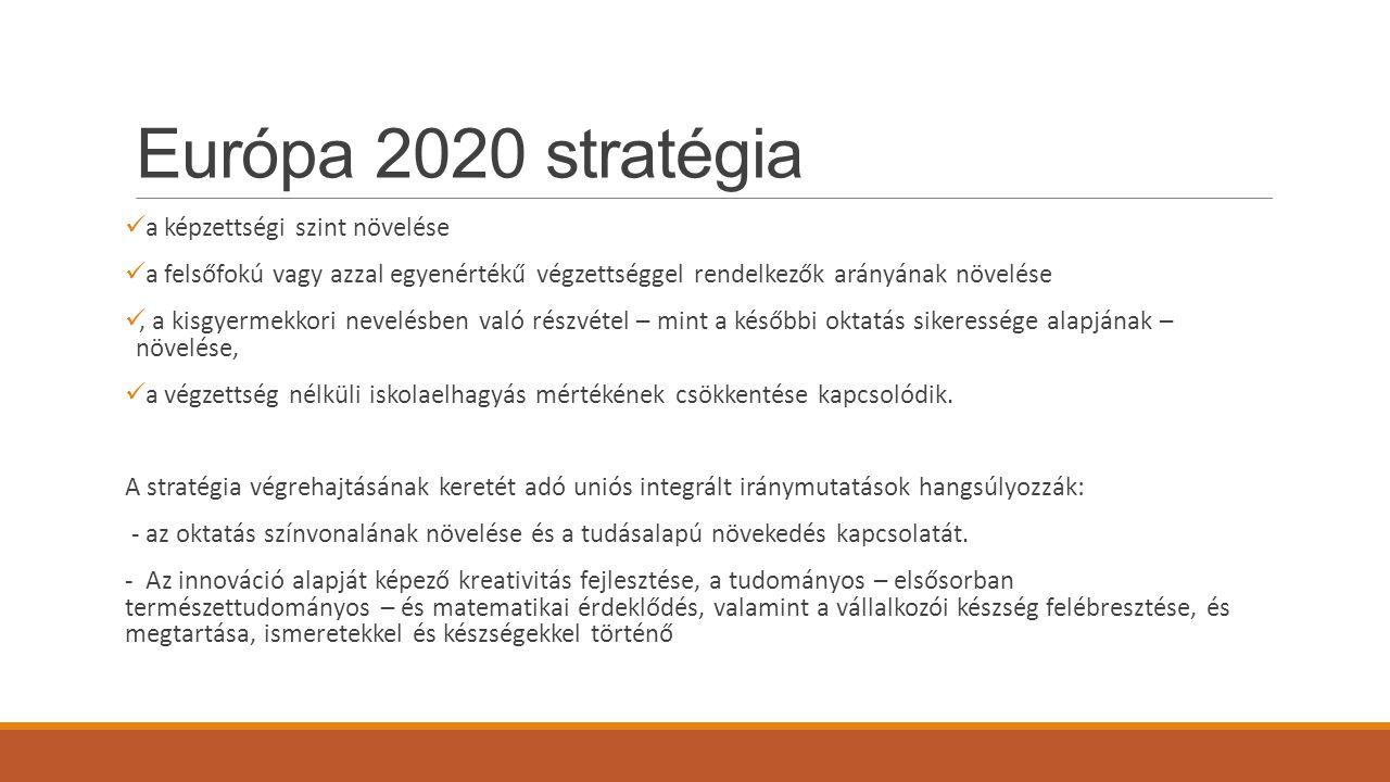 Európa 2020 stratégia a képzettségi szint növelése