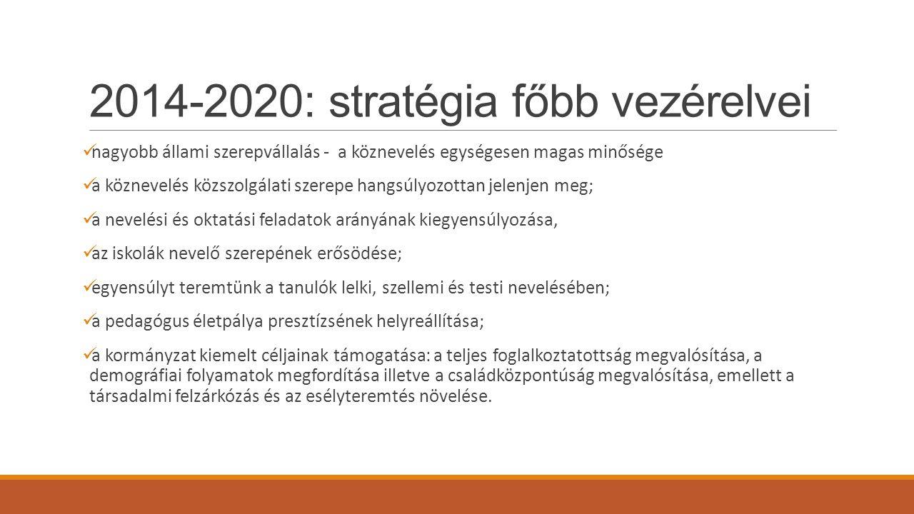 2014-2020: stratégia főbb vezérelvei