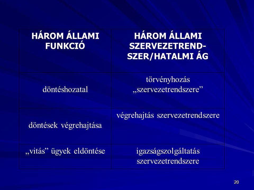 HÁROM ÁLLAMI SZERVEZETREND- SZER/HATALMI ÁG