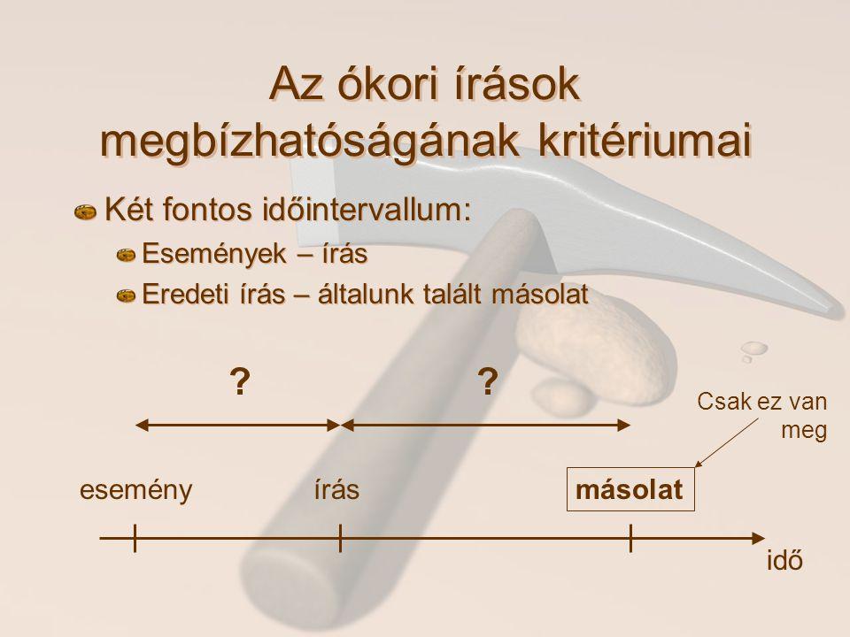 Az ókori írások megbízhatóságának kritériumai