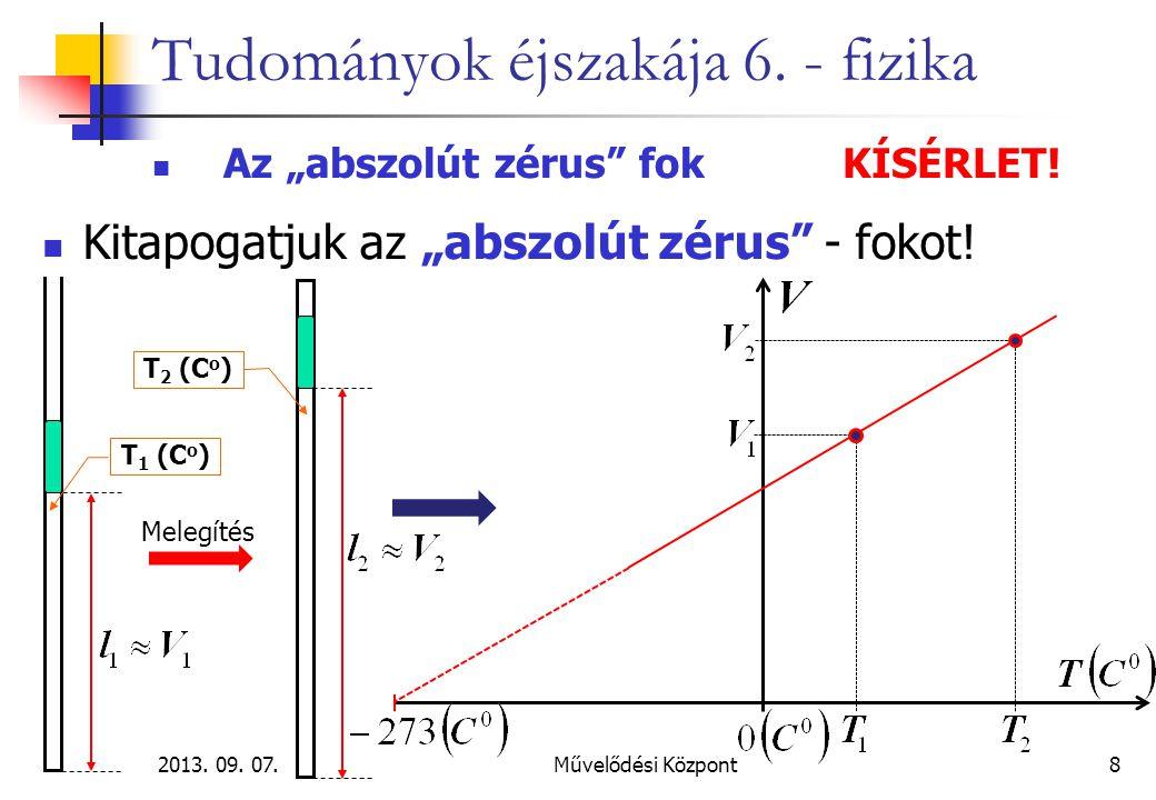 Tudományok éjszakája 6. - fizika