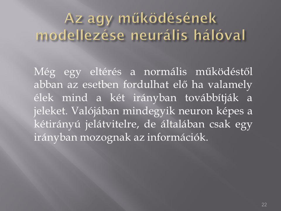 Az agy működésének modellezése neurális hálóval