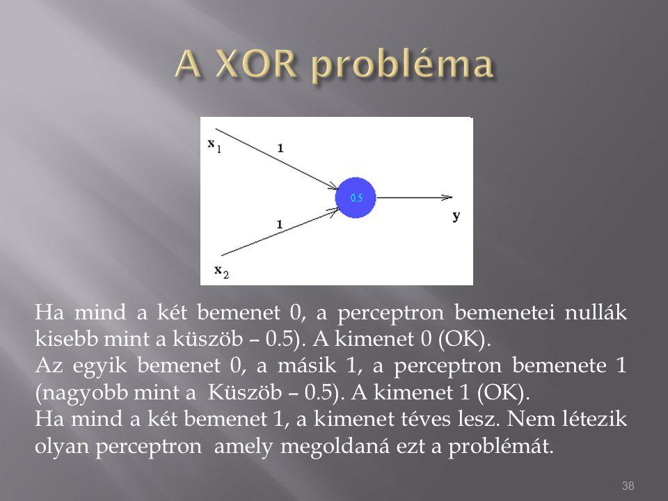 A XOR probléma Ha mind a két bemenet 0, a perceptron bemenetei nullák kisebb mint a küszöb – 0.5). A kimenet 0 (OK).