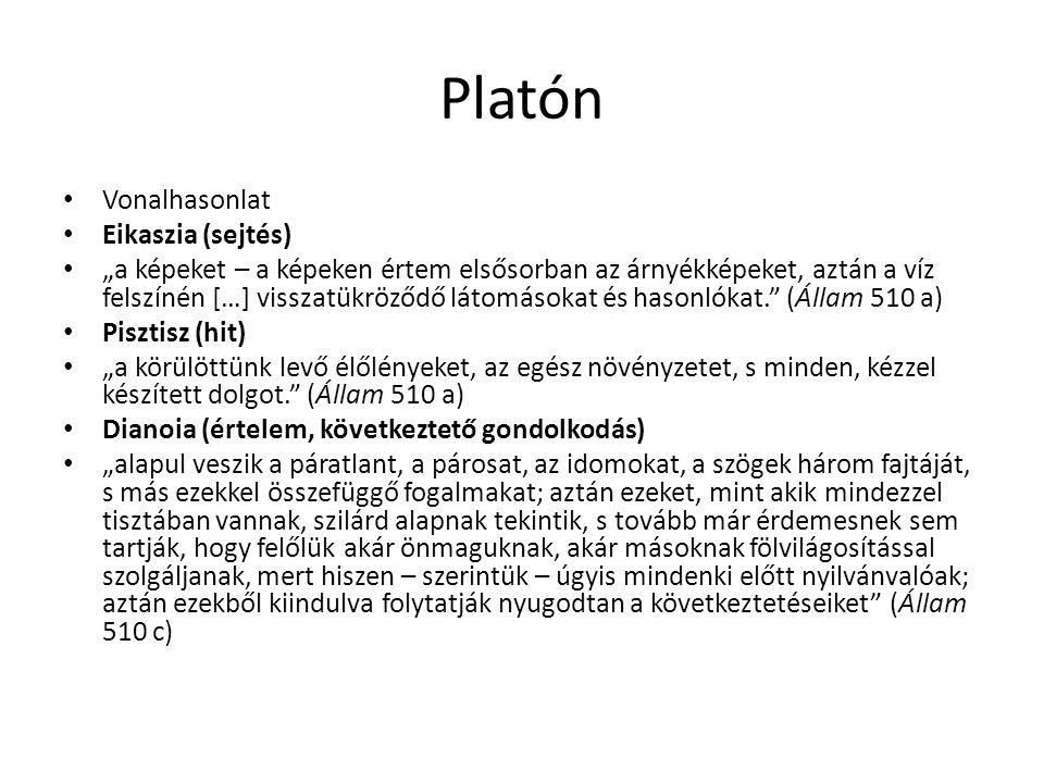 Platón Vonalhasonlat Eikaszia (sejtés)