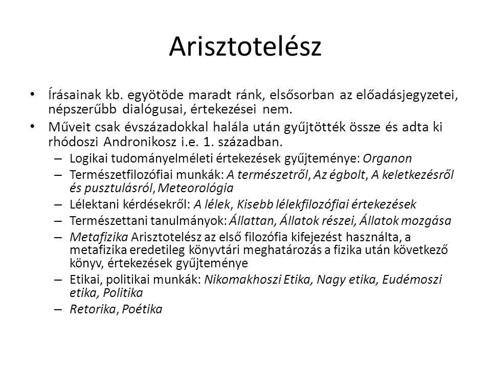 Arisztotelész Írásainak kb. egyötöde maradt ránk, elsősorban az előadásjegyzetei, népszerűbb dialógusai, értekezései nem.
