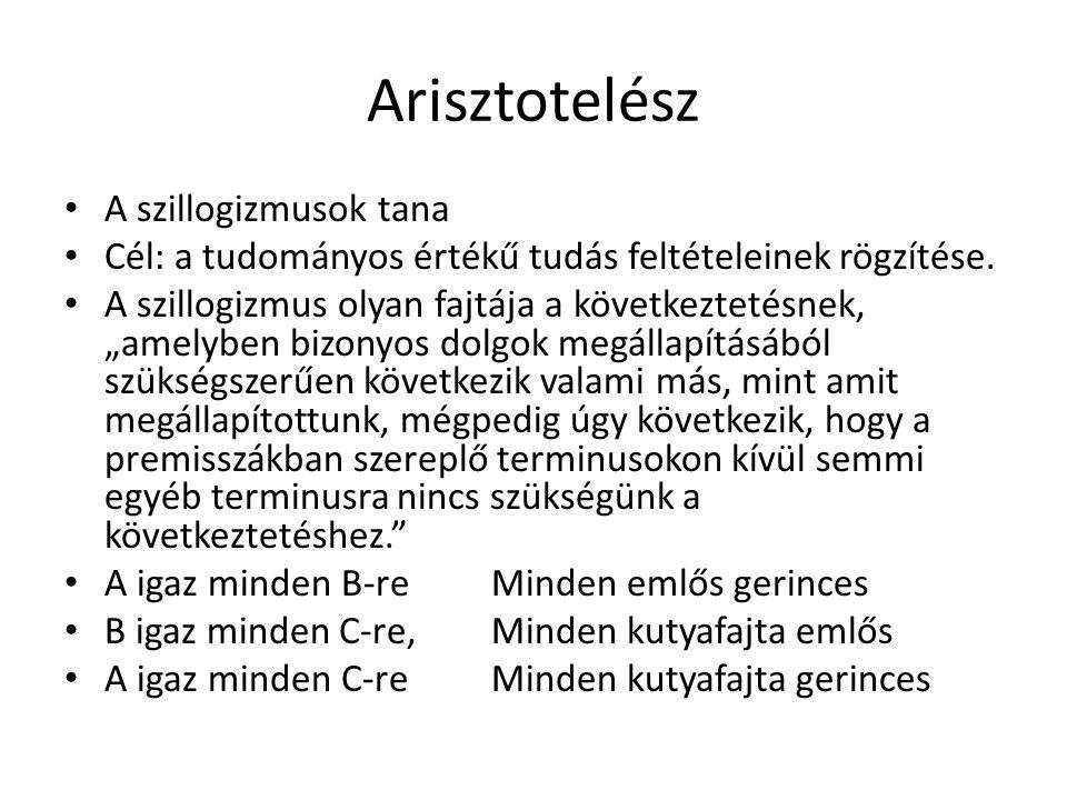 Arisztotelész A szillogizmusok tana