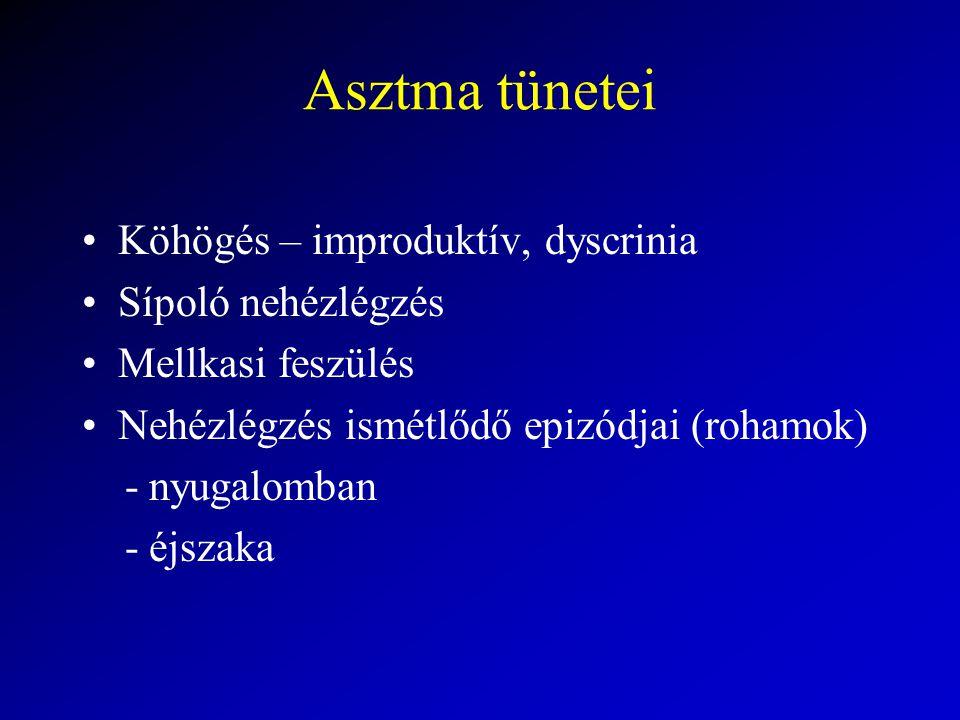Asztma tünetei Köhögés – improduktív, dyscrinia Sípoló nehézlégzés