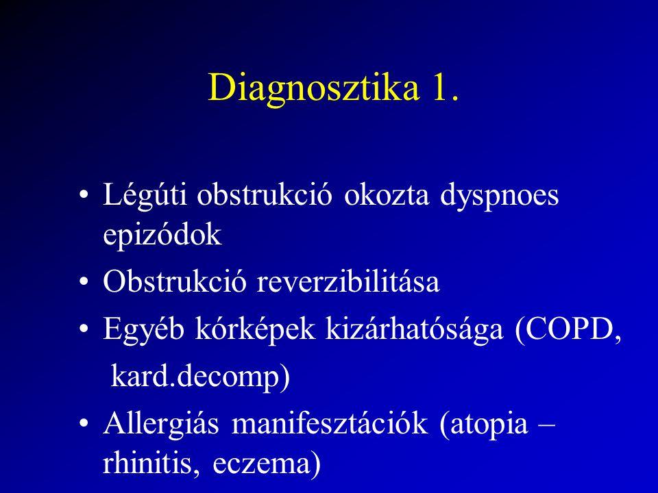 Diagnosztika 1. Légúti obstrukció okozta dyspnoes epizódok