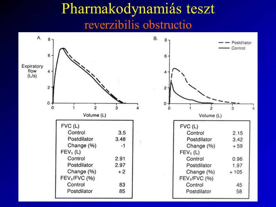 Pharmakodynamiás teszt reverzibilis obstructio