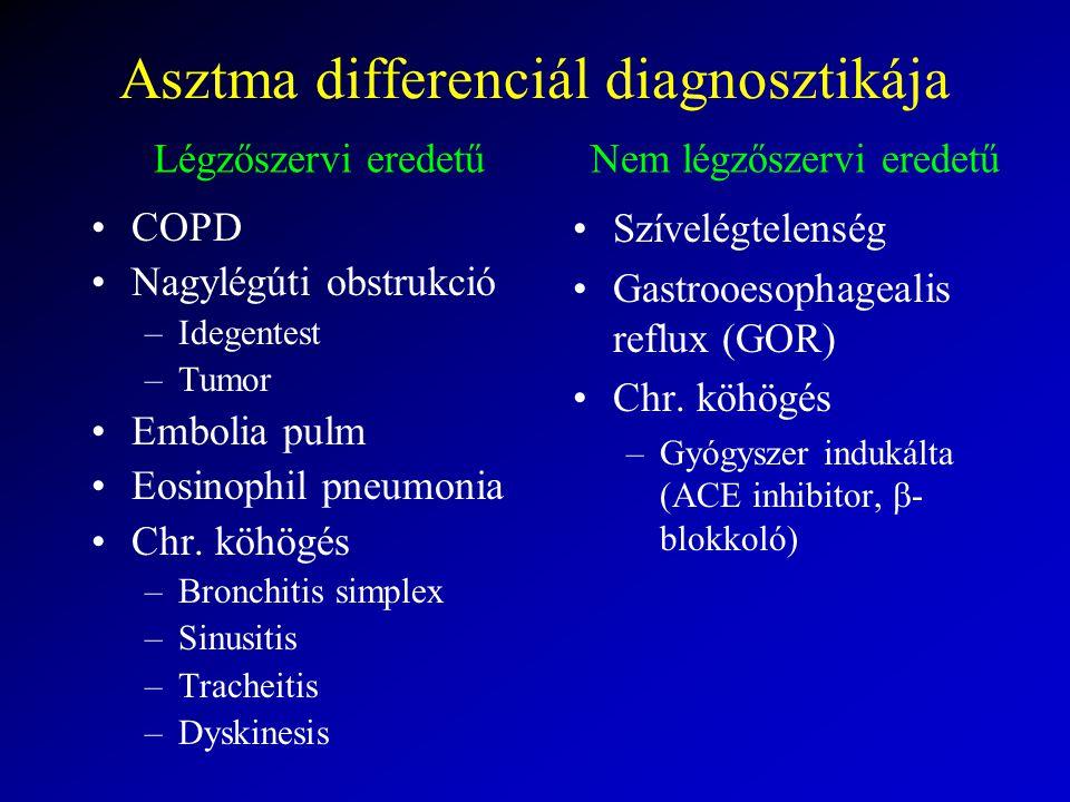Asztma differenciál diagnosztikája