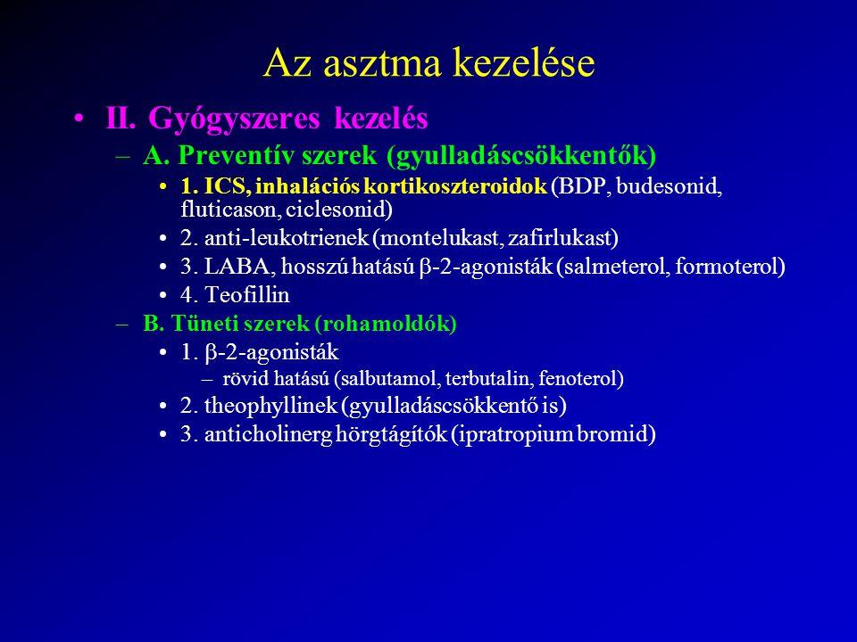 Az asztma kezelése II. Gyógyszeres kezelés