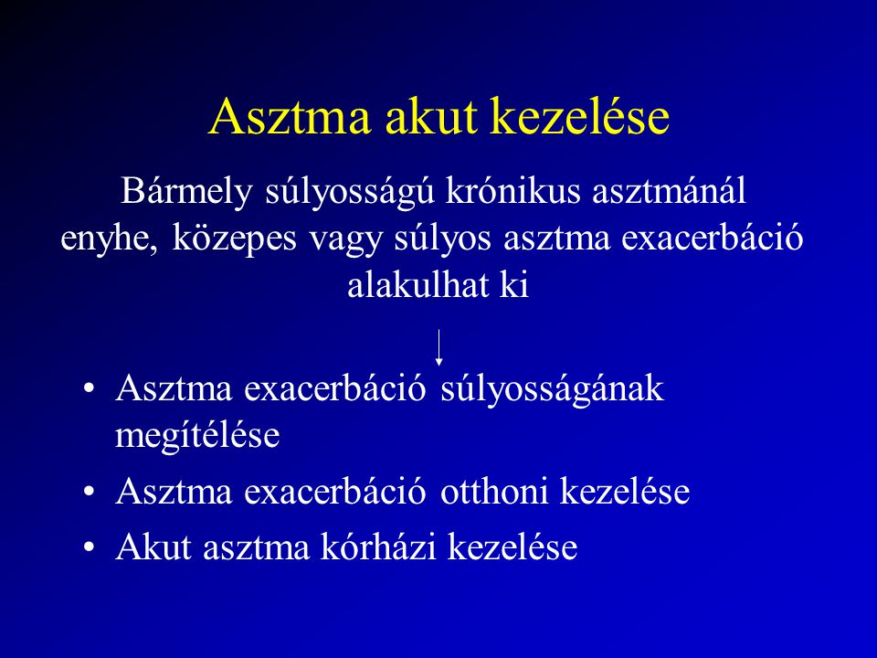 Asztma akut kezelése Bármely súlyosságú krónikus asztmánál