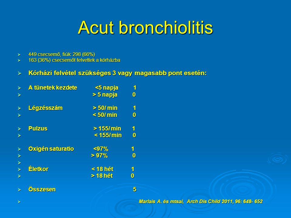 Acut bronchiolitis 449 csecsemő, fiúk: 298 (66%) 163 (36%) csecsemőt felvettek a kórházba. Kórházi felvétel szükséges 3 vagy magasabb pont esetén: