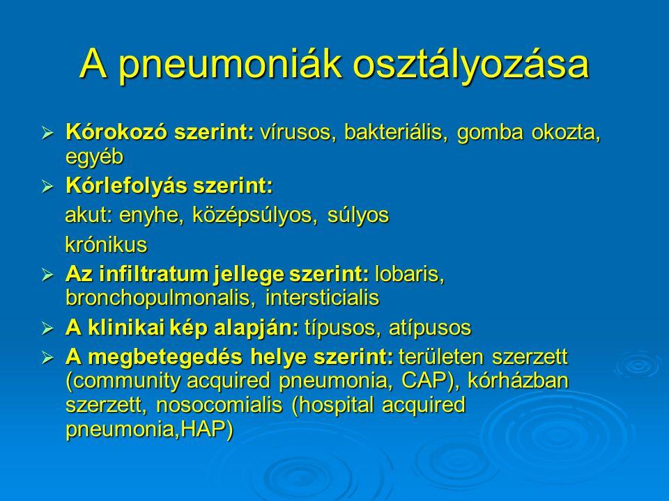 A pneumoniák osztályozása