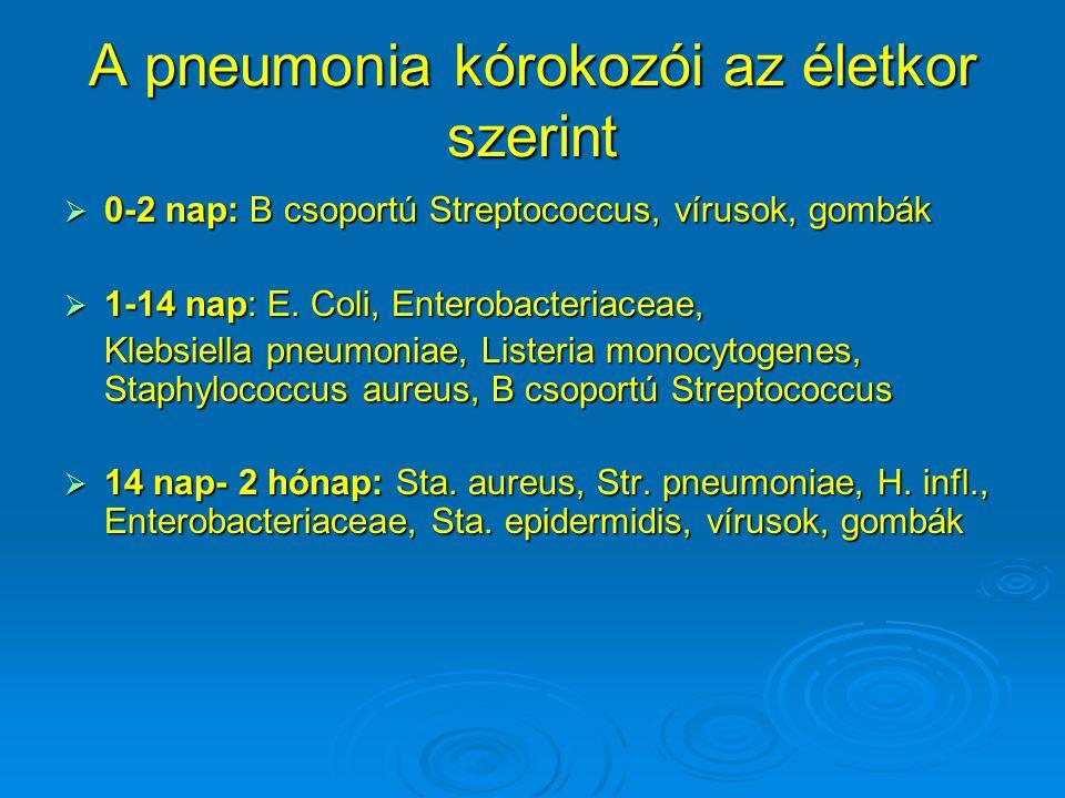 A pneumonia kórokozói az életkor szerint