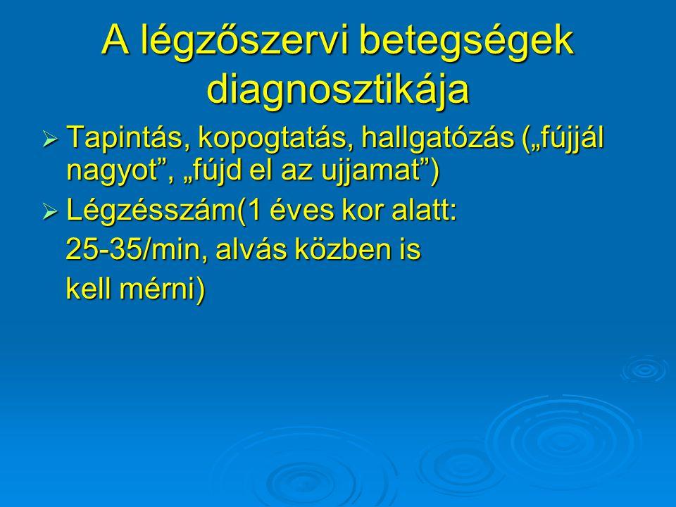 A légzőszervi betegségek diagnosztikája
