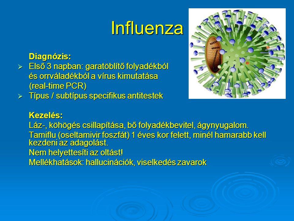 Influenza Diagnózis: Első 3 napban: garatöblítő folyadékból