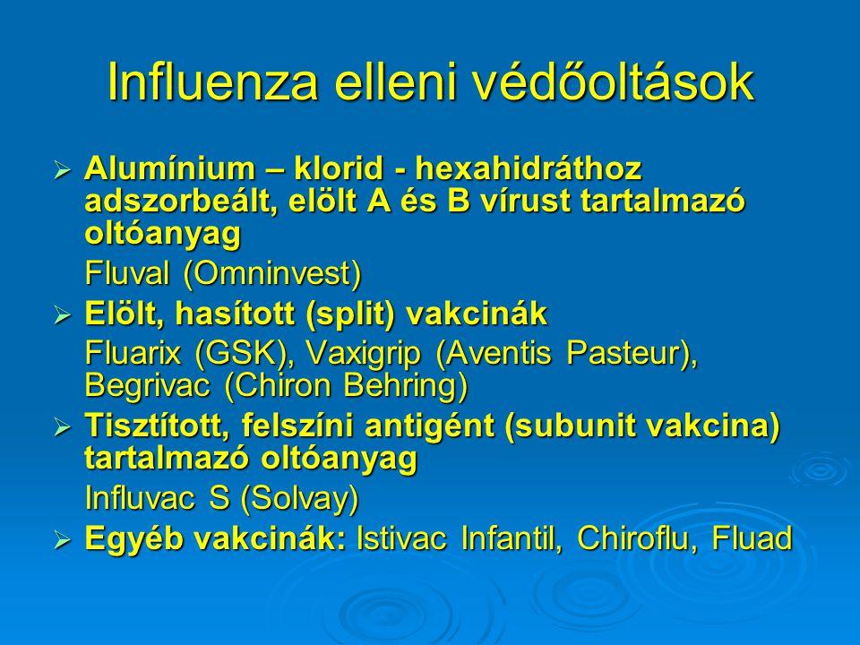 Influenza elleni védőoltások