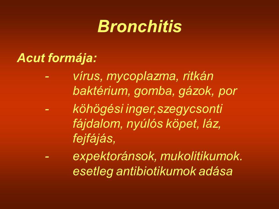 Bronchitis Acut formája: