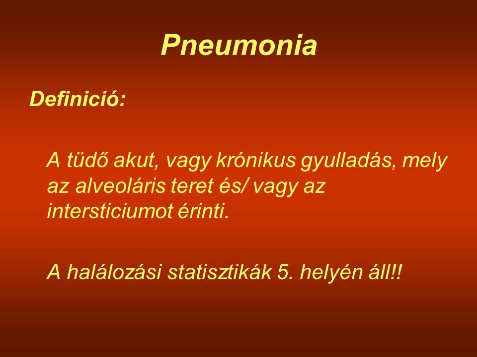 Pneumonia Definició: A tüdő akut, vagy krónikus gyulladás, mely az alveoláris teret és/ vagy az intersticiumot érinti.