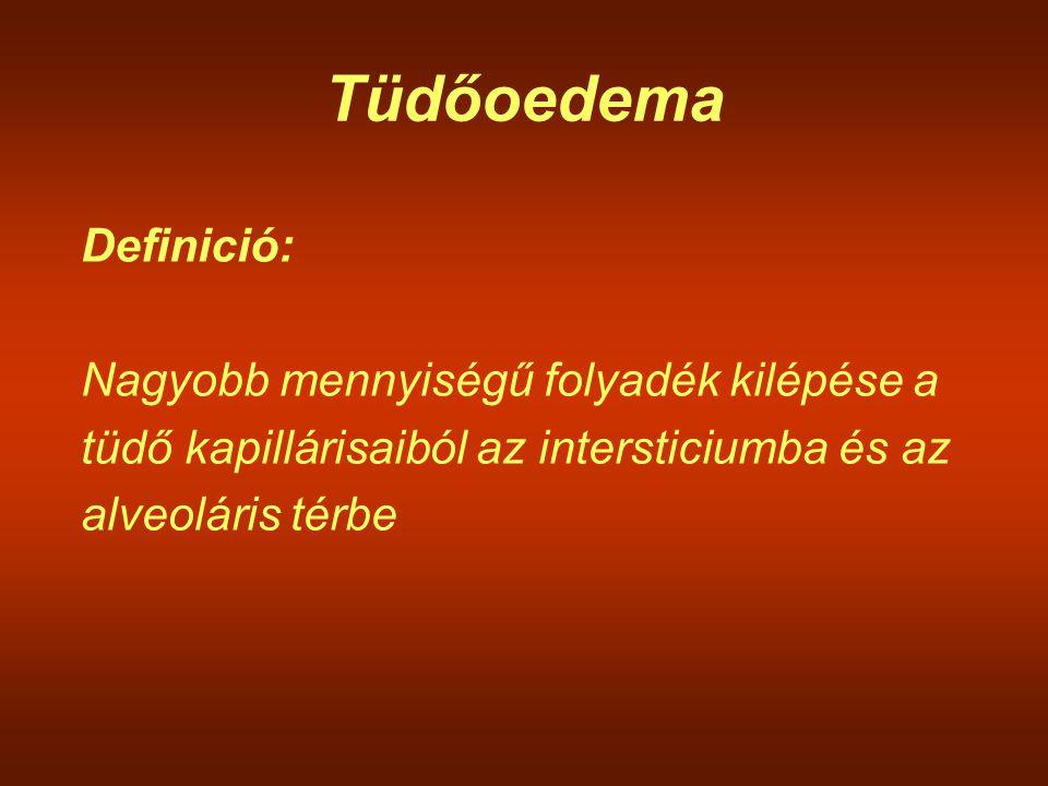 Tüdőoedema Definició: Nagyobb mennyiségű folyadék kilépése a