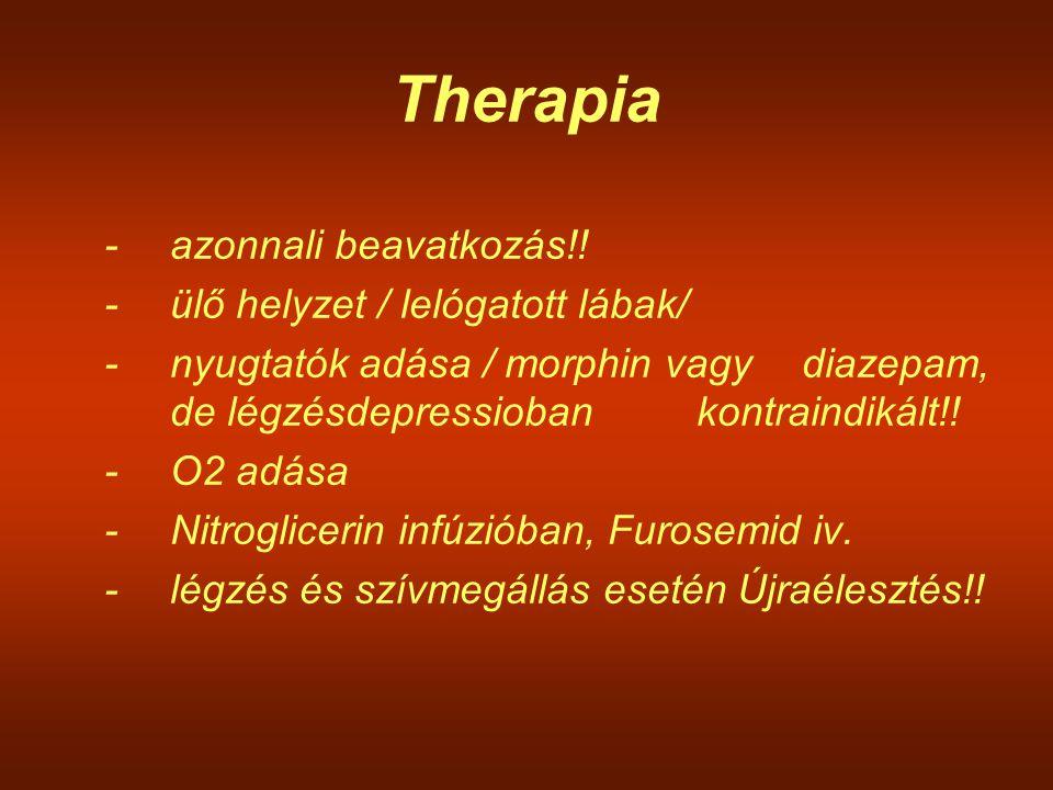 Therapia - azonnali beavatkozás!! - ülő helyzet / lelógatott lábak/