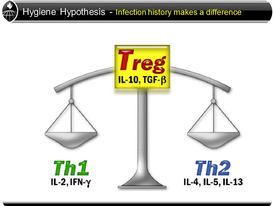 Hygiene Hypothesis - Infection history makes a difference