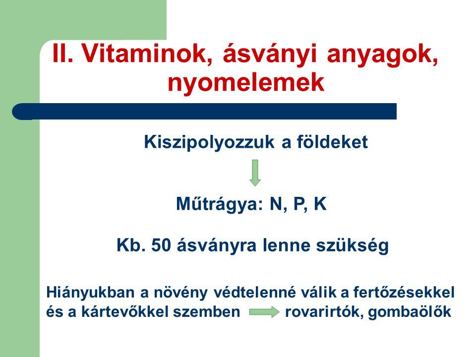 II. Vitaminok, ásványi anyagok, nyomelemek