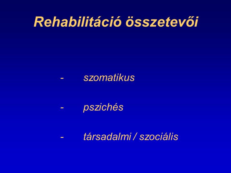 Rehabilitáció összetevői