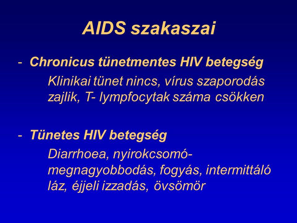 AIDS szakaszai Chronicus tünetmentes HIV betegség
