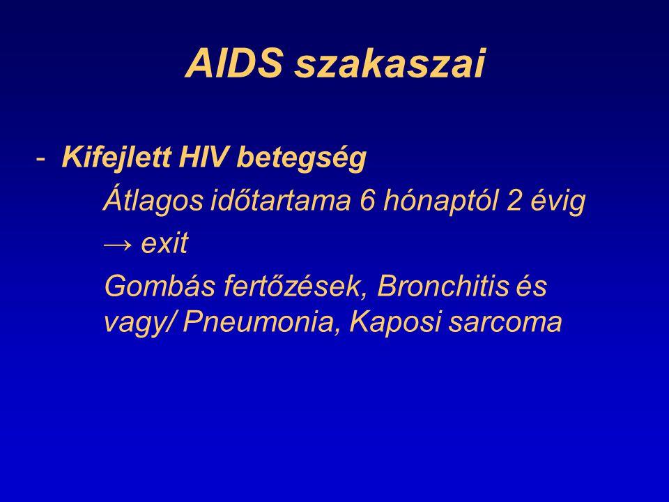 AIDS szakaszai Kifejlett HIV betegség