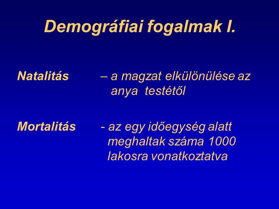 Demográfiai fogalmak I.