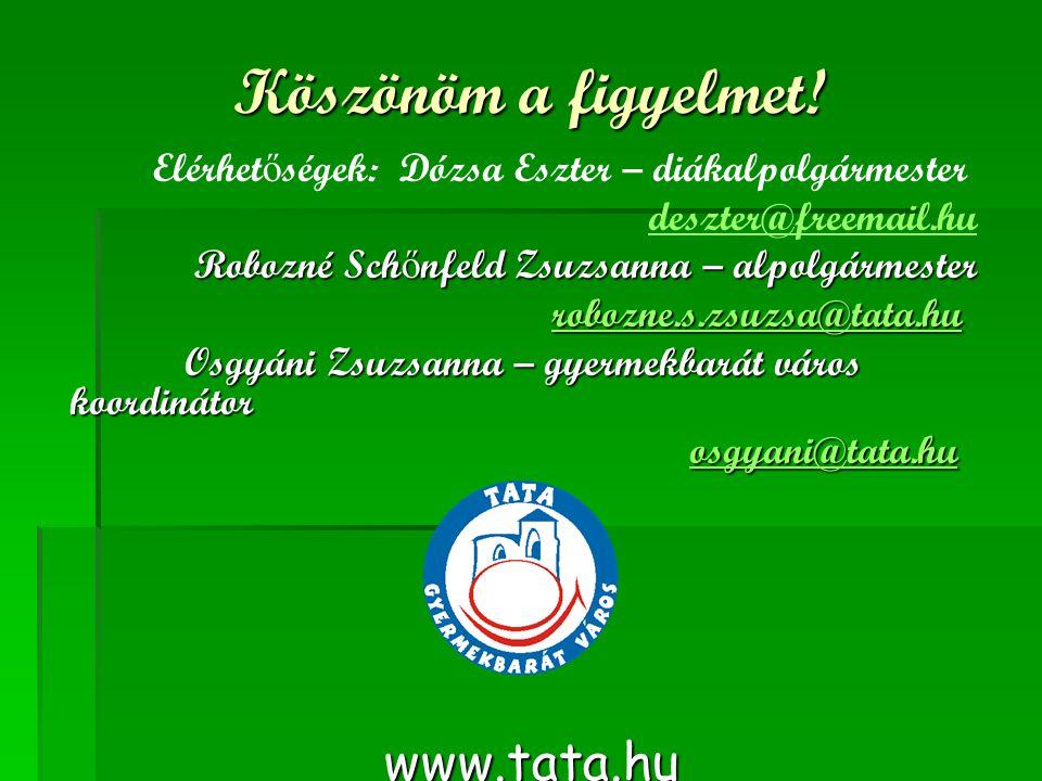 Köszönöm a figyelmet! www.tata.hu